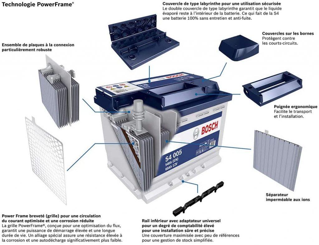 batterie de voiture Bosch60Ah S4005
